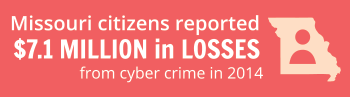 Missouri citizens reported $7.1 million in losses from cyber crime in 2014.